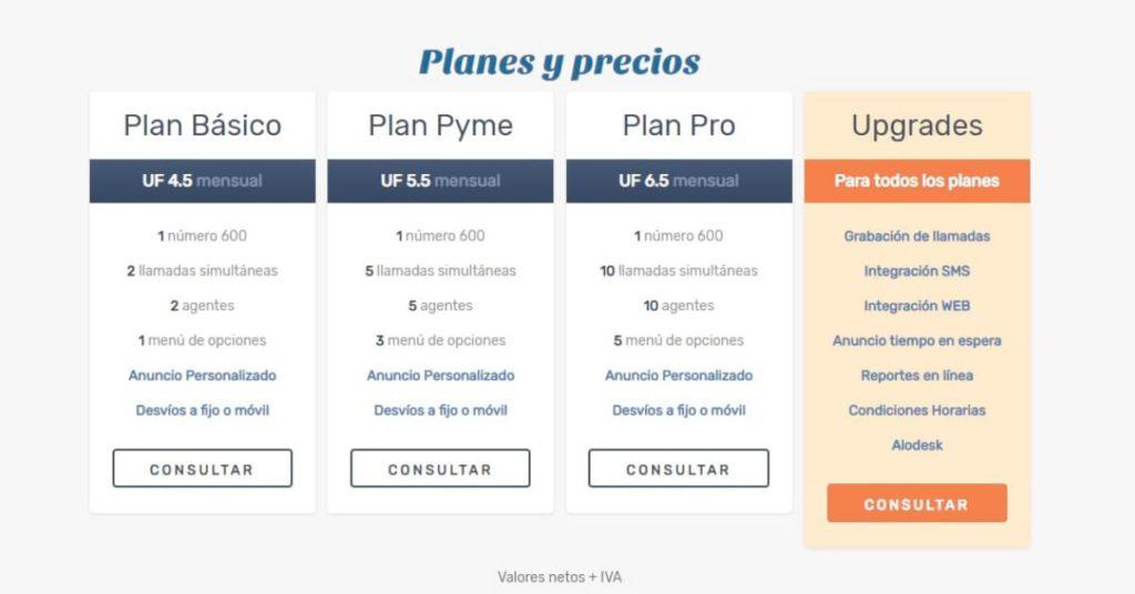 Planes y precios de una línea 600 en chile 2019